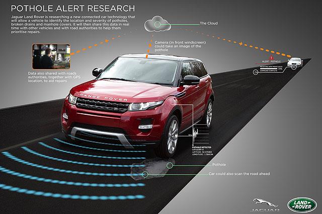 路上有洞就想办法避开,Jaguar Land Rover研发道路坑洞警示系统