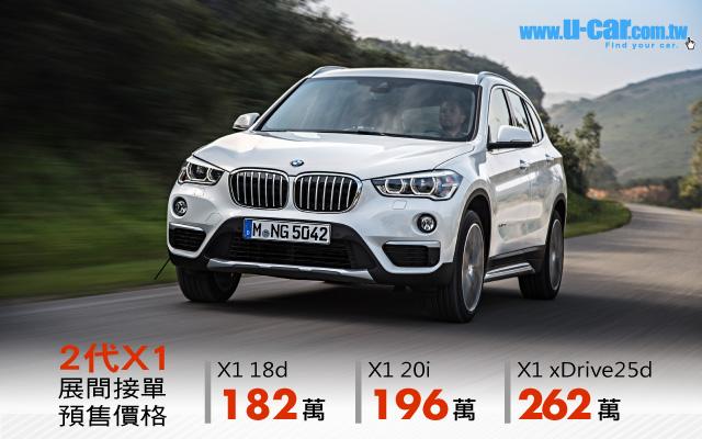 Bmw新世代x1展間預接價格出爐,入門x1 18d售價182萬起 U Car Com Tw