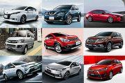 2016年度臺灣汽車市場銷售報告: 總市場Top 10