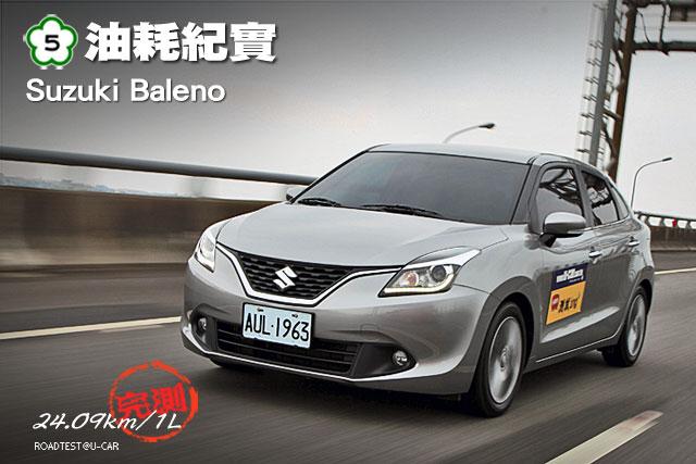 [國道5號油耗紀實]─Suzuki Baleno,實測24.09km/L達成