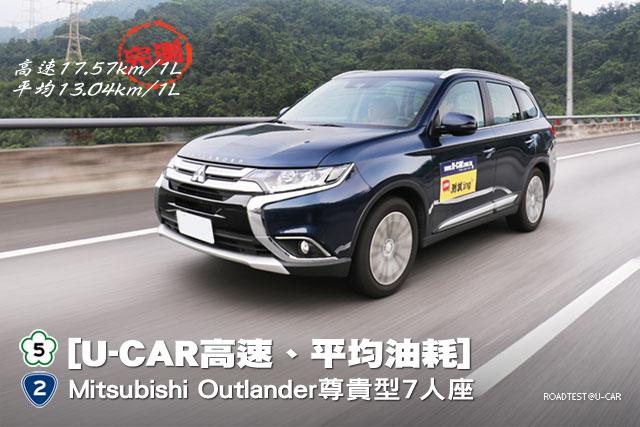 [U-CAR高速、平均油耗]—Mitsubishi Outlander尊貴型7人座