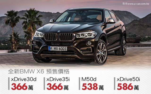 新一代bmw X6將於2月登臺,汽柴油入門車型展間接單366萬元起 U Car Com Tw