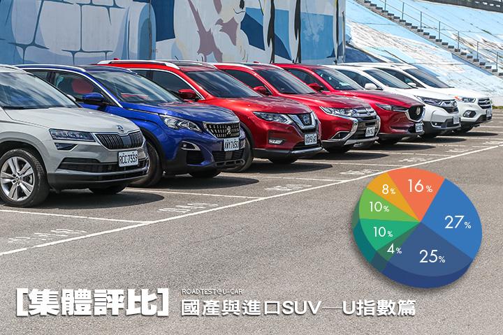 [集體評比]國產與進口SUV─U指數篇