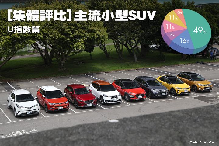 [集體評比]主流小型SUV─U指數篇