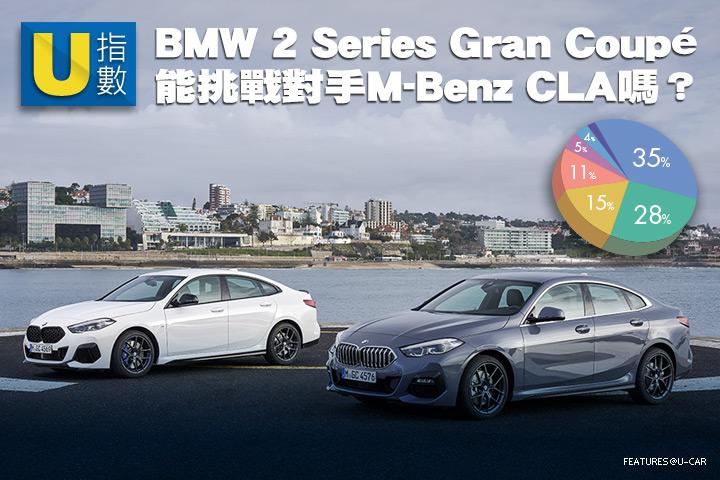 [U指數]後起之秀BMW 2 Series Gran Coupé,能挑戰對手M-Benz CLA嗎?