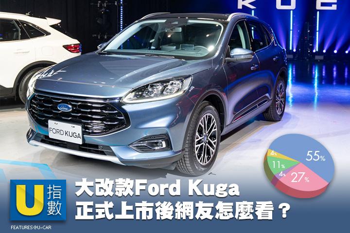 [U指數]大改款Ford Kuga正式上市後,網友怎麼看?