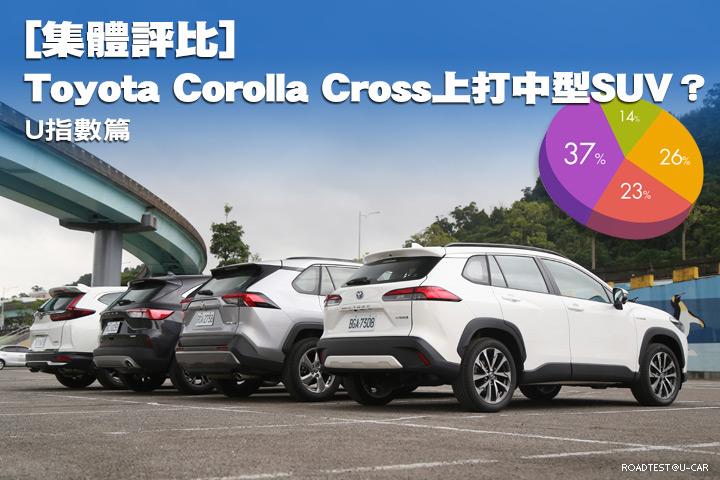 [集體評比]Toyota Corolla Cross上打中型SUV?─U指數篇