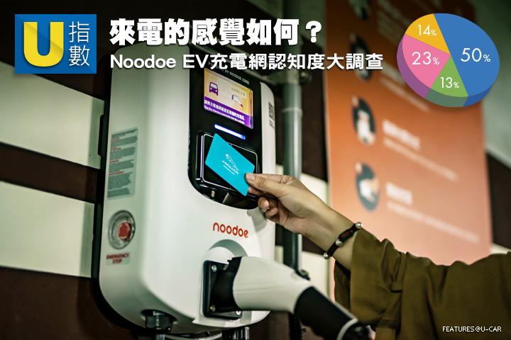 [U指數] 來電感覺如何?Noodoe EV充電網認知度大調查