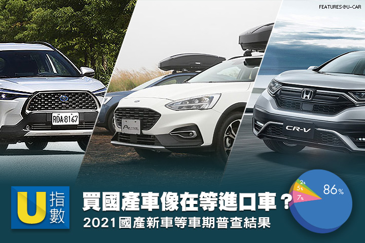 [U指數]買國產車像在等進口車?2021國產新車等車期普查結果