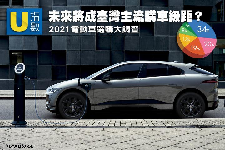 [U指數]未來將成臺灣主流購車級距?2021電動車選購大調查