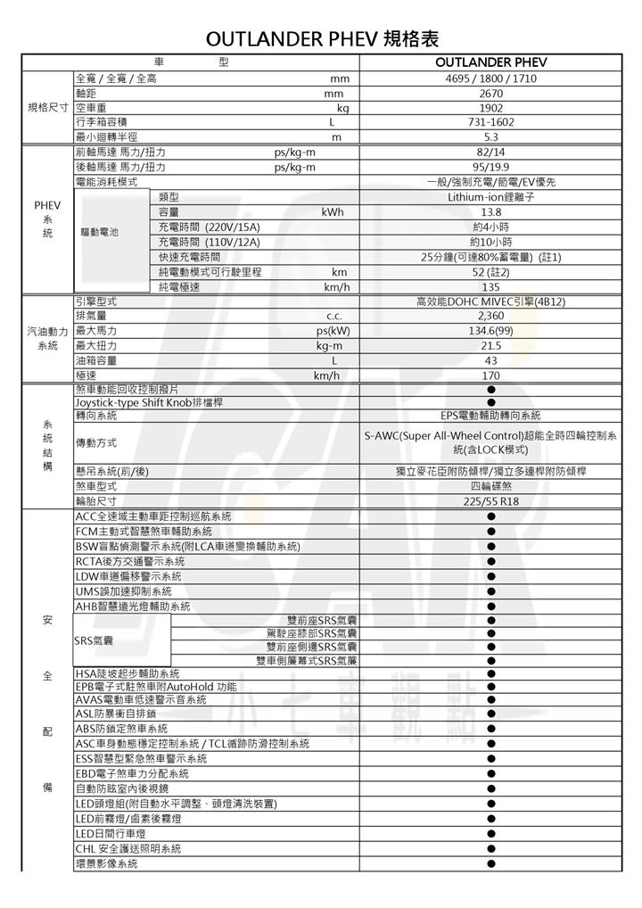 2021 Mitsubishi Outlander PHEV Specification 規格配備表